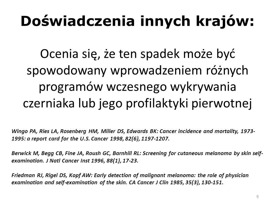 9 Doświadczenia innych krajów: Ocenia się, że ten spadek może być spowodowany wprowadzeniem różnych programów wczesnego wykrywania czerniaka lub jego profilaktyki pierwotnej Wingo PA, Ries LA, Rosenberg HM, Miller DS, Edwards BK: Cancer incidence and mortality, 1973- 1995: a report card for the U.S.