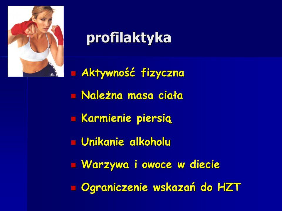 profilaktyka Aktywność fizyczna Aktywność fizyczna Należna masa ciała Należna masa ciała Karmienie piersią Karmienie piersią Unikanie alkoholu Unikani