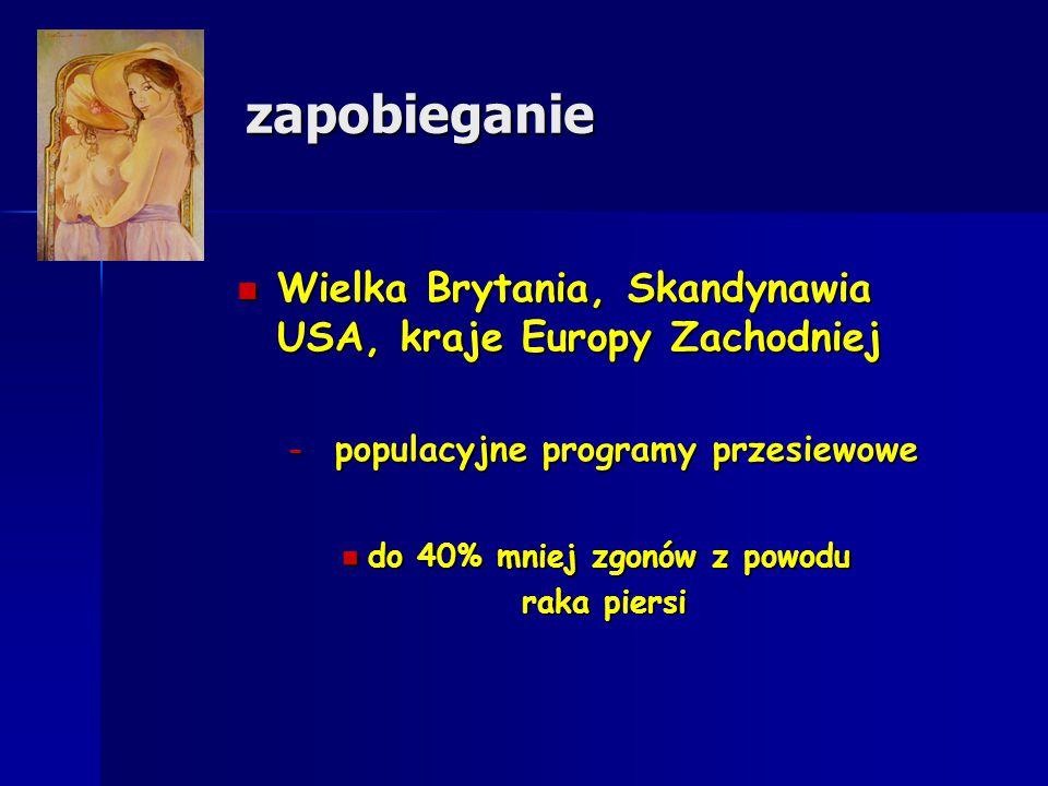 zapobieganie Wielka Brytania, Skandynawia USA, kraje Europy Zachodniej Wielka Brytania, Skandynawia USA, kraje Europy Zachodniej – populacyjne program