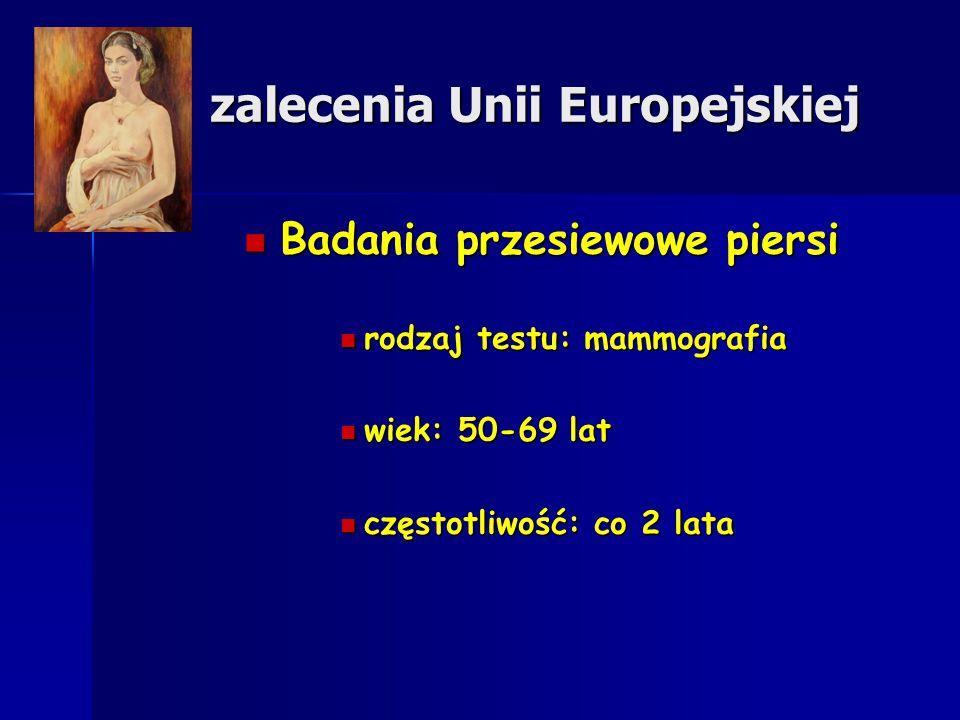 zalecenia Unii Europejskiej Badania przesiewowe piersi Badania przesiewowe piersi rodzaj testu: mammografia rodzaj testu: mammografia wiek: 50-69 lat