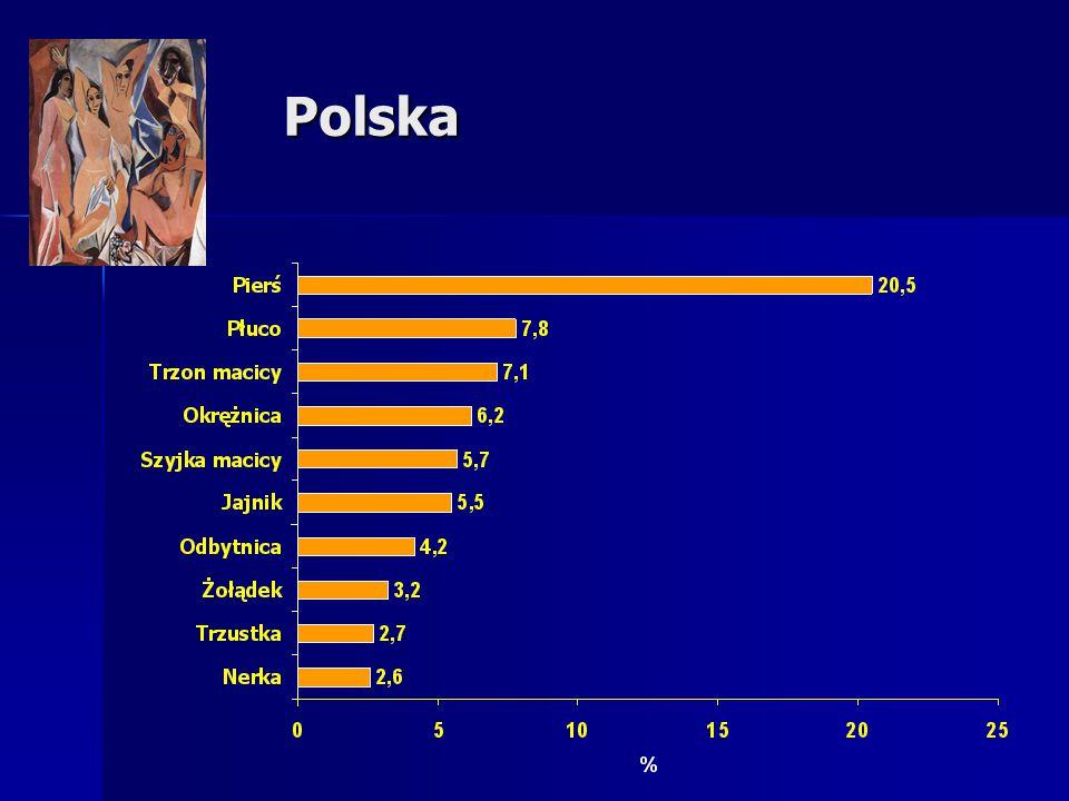 Polska Polska