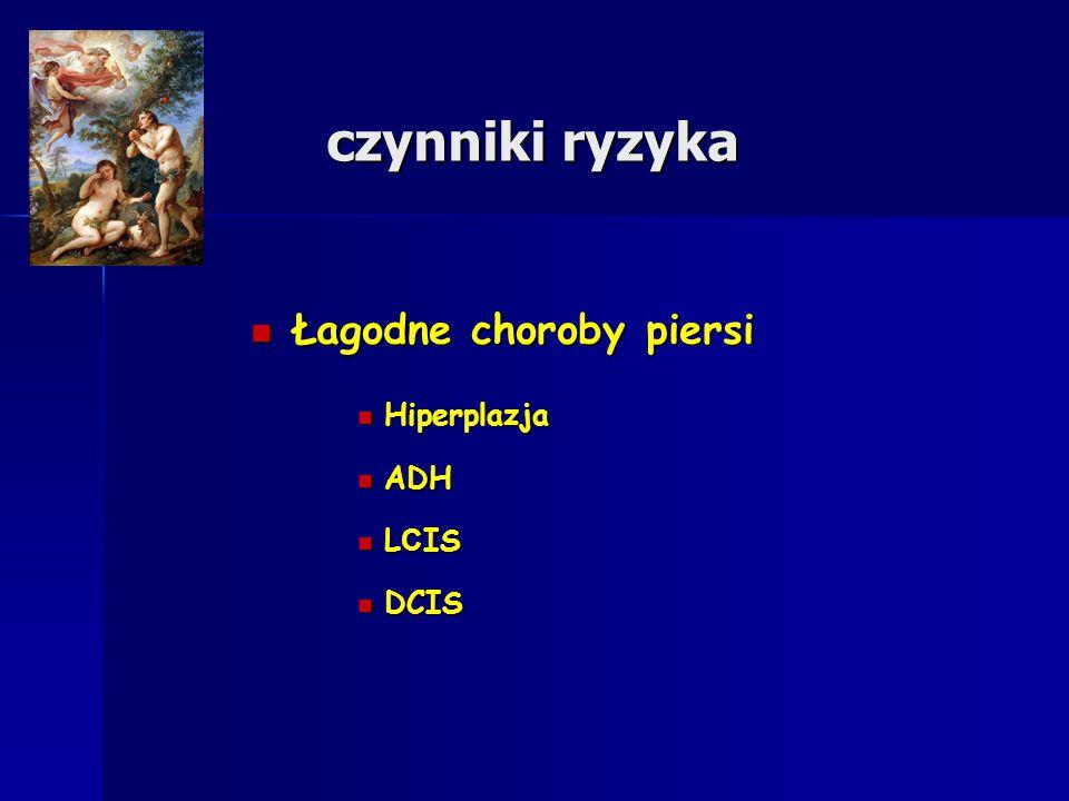czynniki ryzyka Łagodne choroby piersi Łagodne choroby piersi Hiperplazja Hiperplazja ADH ADH L C IS L C IS DCIS DCIS
