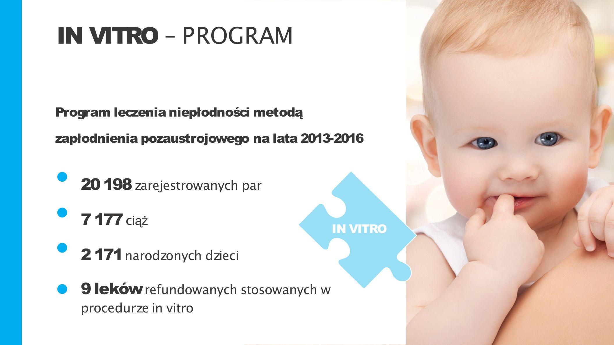 IN VITRO – PROGRAMIN VITRO – PROGRAM Program leczenia niepłodności metodą zapłodnienia pozaustrojowego na lata 2013-2016 20 198 zarejestrowanych par 7