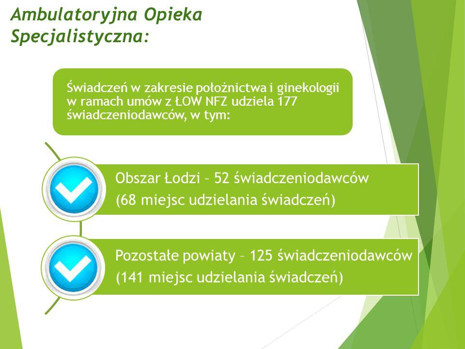 Obszar Łodzi – 52 świadczeniodawców (68 miejsc udzielania świadczeń) Pozostałe powiaty – 125 świadczeniodawców (141 miejsc udzielania świadczeń) Świadczeń w zakresie położnictwa i ginekologii w ramach umów z ŁOW NFZ udziela 177 świadczeniodawców, w tym:
