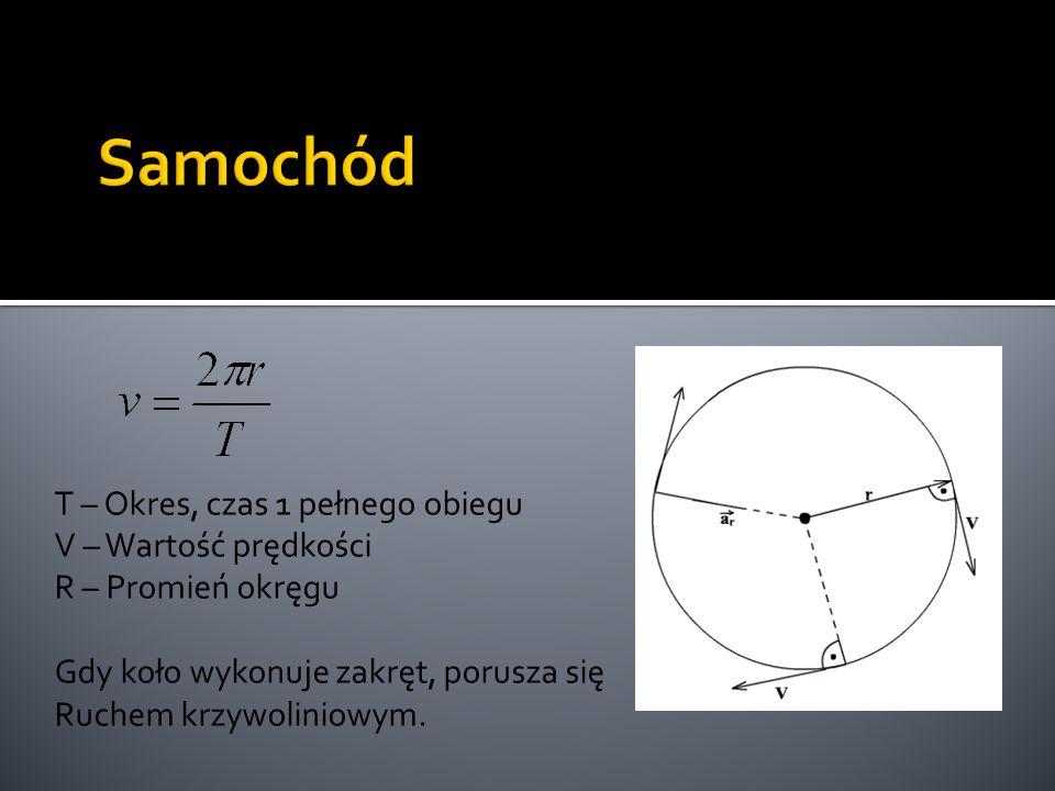 T – Okres, czas 1 pełnego obiegu V – Wartość prędkości R – Promień okręgu Gdy koło wykonuje zakręt, porusza się Ruchem krzywoliniowym.