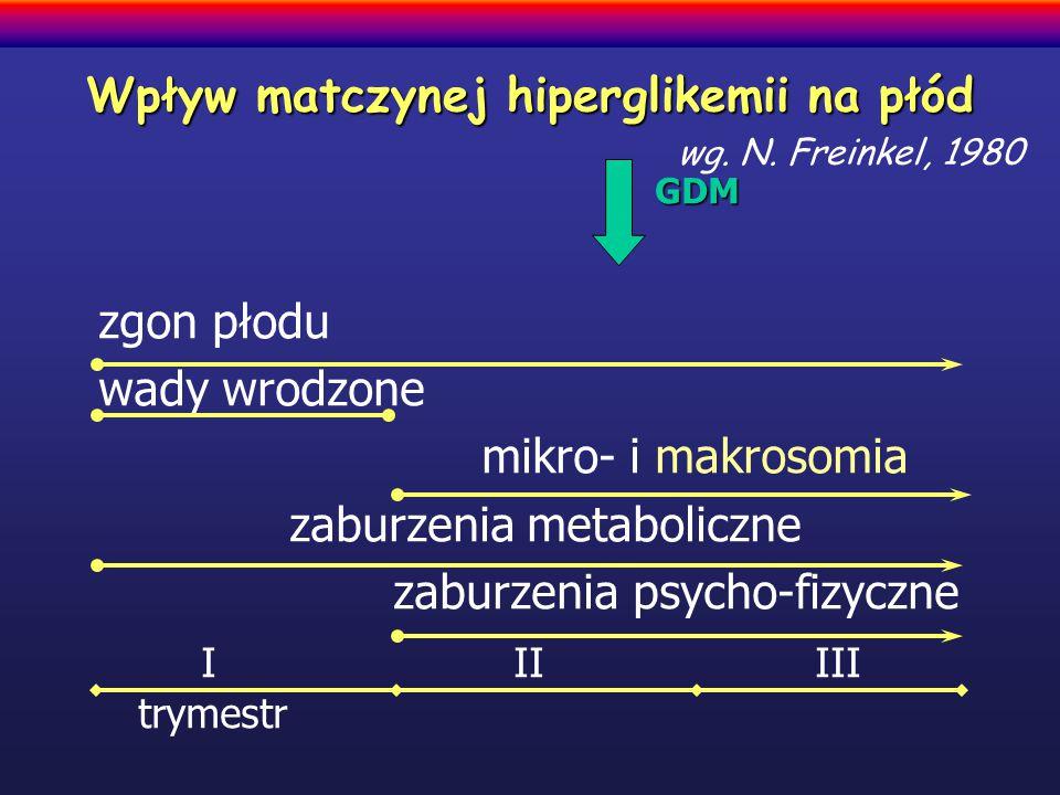 Wpływ matczynej hiperglikemii na płód Wpływ matczynej hiperglikemii na płód wg.
