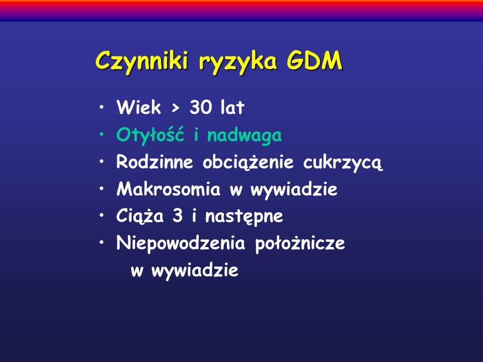 Czynniki ryzyka GDM Wiek > 30 lat Otyłość i nadwaga Rodzinne obciążenie cukrzycą Makrosomia w wywiadzie Ciąża 3 i następne Niepowodzenia położnicze w wywiadzie