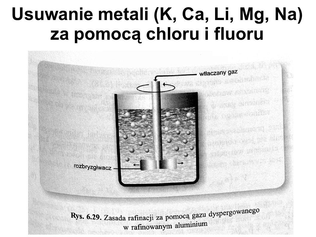 Usuwanie metali (K, Ca, Li, Mg, Na) za pomocą chloru i fluoru K, Ca, Na, Mg