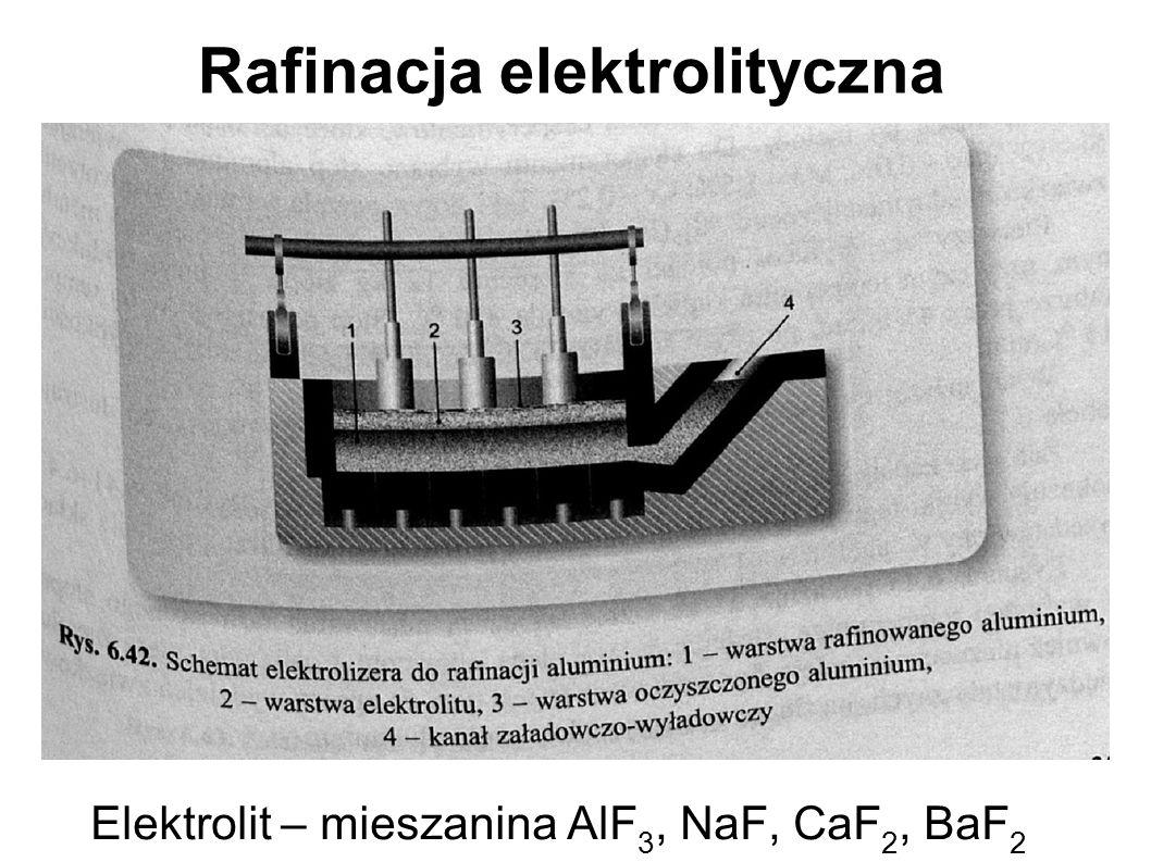 Rafinacja elektrolityczna Elektrolit – mieszanina AlF 3, NaF, CaF 2, BaF 2