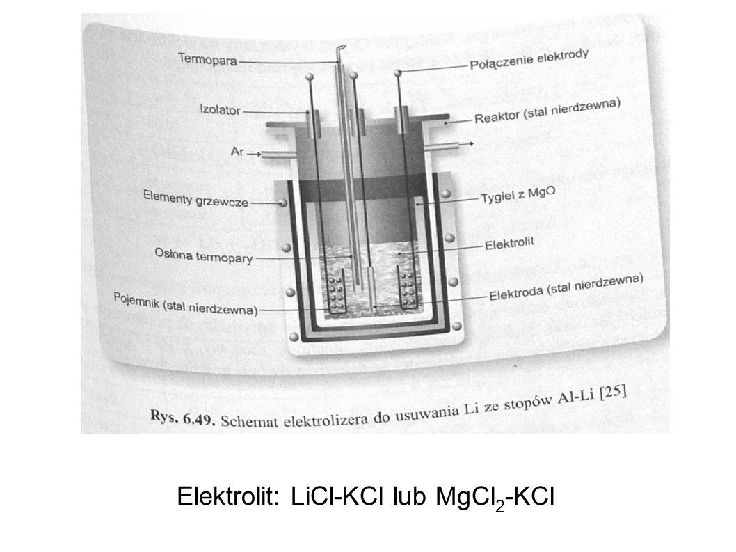 Elektrolit: LiCl-KCl lub MgCl 2 -KCl