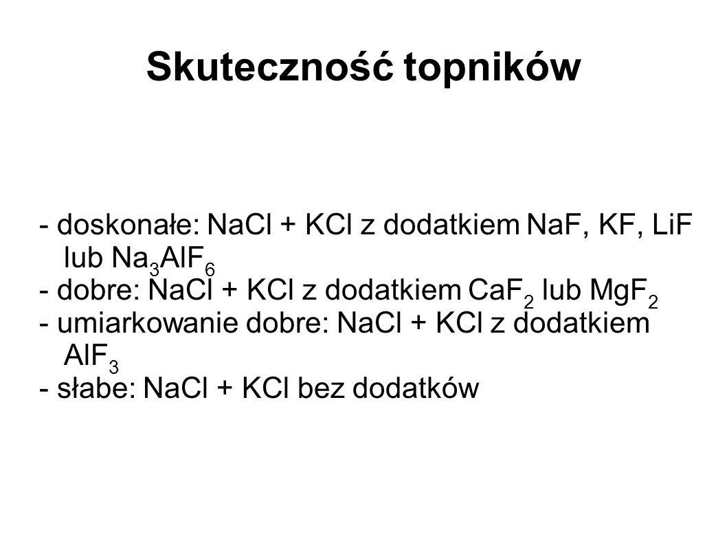 Skuteczność topników - doskonałe: NaCl + KCl z dodatkiem NaF, KF, LiF lub Na 3 AlF 6 - dobre: NaCl + KCl z dodatkiem CaF 2 lub MgF 2 - umiarkowanie do