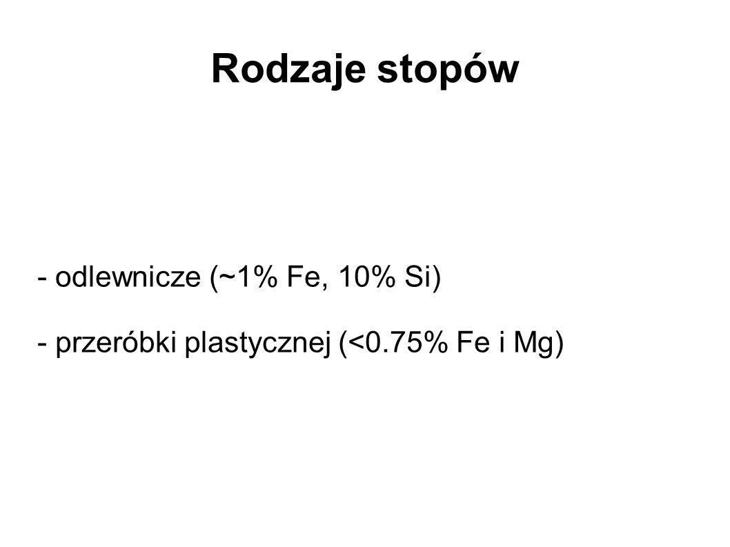 Rodzaje stopów - odlewnicze (~1% Fe, 10% Si) - przeróbki plastycznej (<0.75% Fe i Mg)