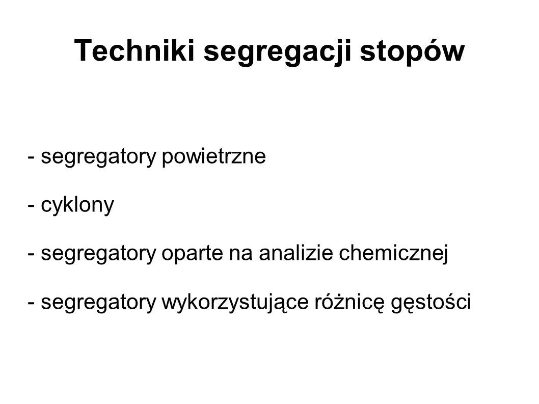 Techniki segregacji stopów - segregatory powietrzne - cyklony - segregatory oparte na analizie chemicznej - segregatory wykorzystujące różnicę gęstośc