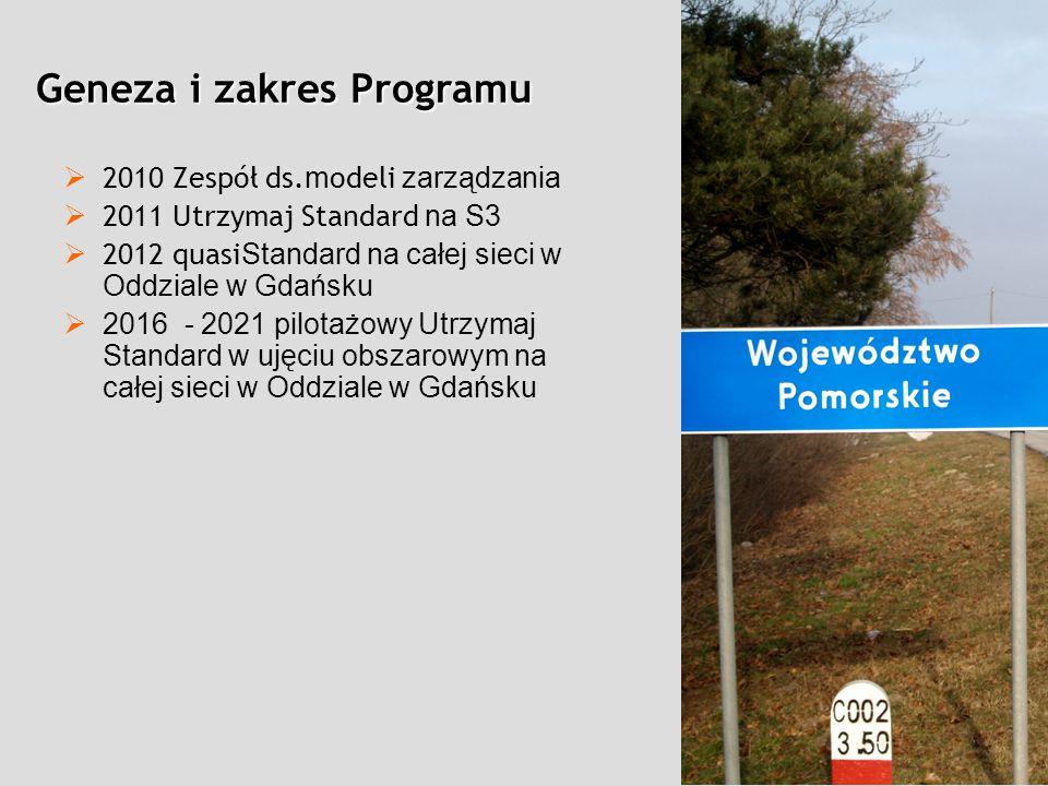 Geneza i zakres Programu  2010 Zespół ds. m odeli zarządzania  2011 Utrzymaj Standard na S3  2012 quasi Standard na całej sieci w Oddziale w Gdańsk