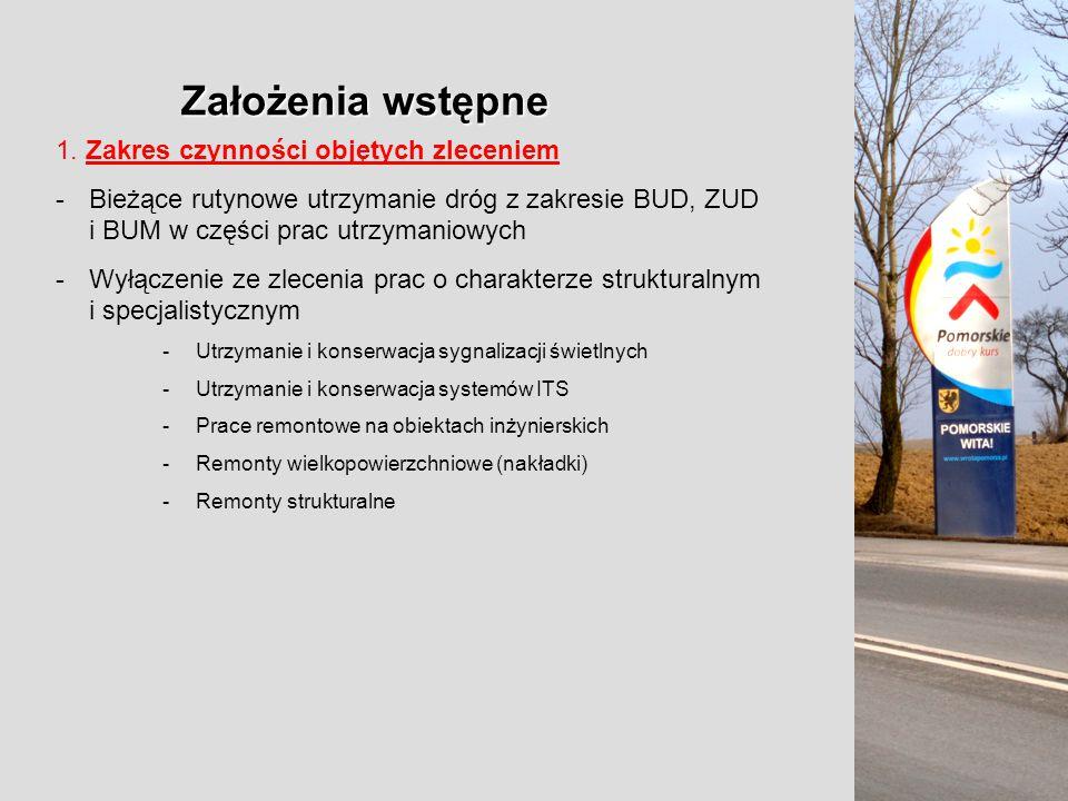 Założenia wstępne 1. Zakres czynności objętych zleceniem -Bieżące rutynowe utrzymanie dróg z zakresie BUD, ZUD i BUM w części prac utrzymaniowych -Wył