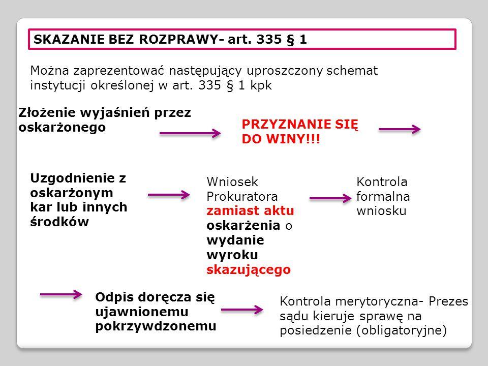 SKAZANIE BEZ ROZPRAWY- art. 335 § 1 Można zaprezentować następujący uproszczony schemat instytucji określonej w art. 335 § 1 kpk PRZYZNANIE SIĘ DO WIN