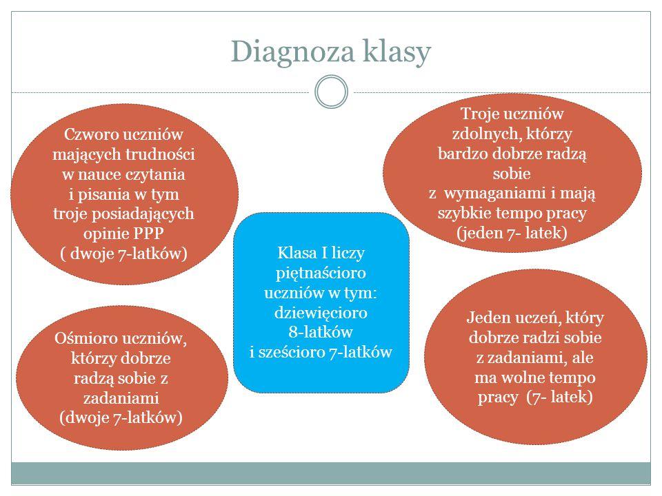Cele główne: przyswojenie informacji na temat ważnych obiektów znajdujących się w stolicy Polski oraz ich funkcji i przeznaczenia zmotywowanie do pracy uczniów wycofanych z aktywnego udziału w zajęciach