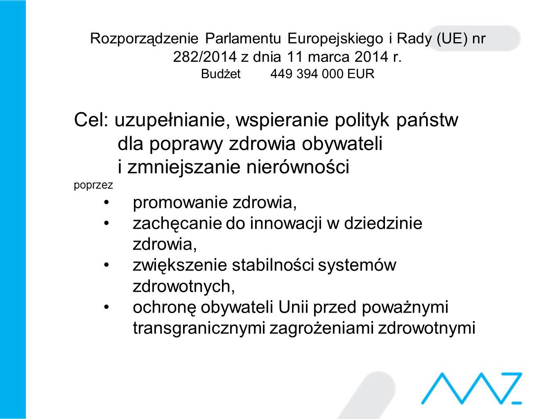 3.Program działań Unii w dziedzinie zdrowia (2014-2020) Wdrażany przez Agencję Wykonawczą ds.
