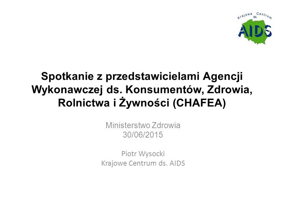 Spotkanie z przedstawicielami Agencji Wykonawczej ds. Konsumentów, Zdrowia, Rolnictwa i Żywności (CHAFEA) Ministerstwo Zdrowia 30/06/2015 Piotr Wysock
