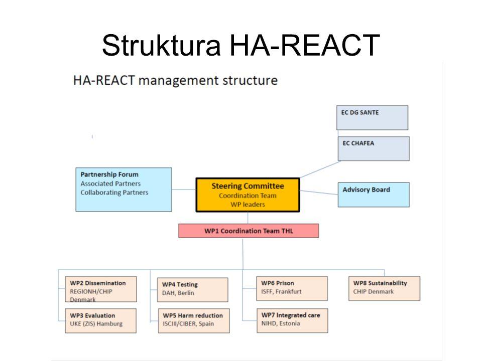 Struktura HA-REACT