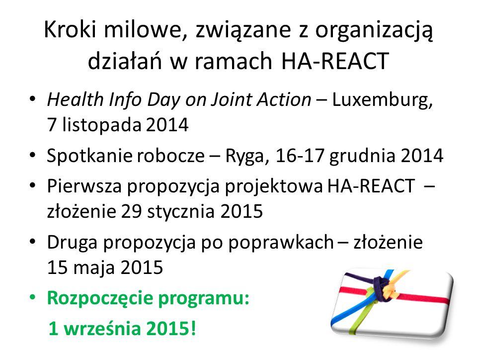 Kroki milowe, związane z organizacją działań w ramach HA-REACT Health Info Day on Joint Action – Luxemburg, 7 listopada 2014 Spotkanie robocze – Ryga, 16-17 grudnia 2014 Pierwsza propozycja projektowa HA-REACT – złożenie 29 stycznia 2015 Druga propozycja po poprawkach – złożenie 15 maja 2015 Rozpoczęcie programu: 1 września 2015!
