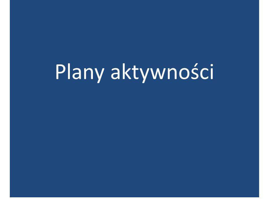 Plany aktywności