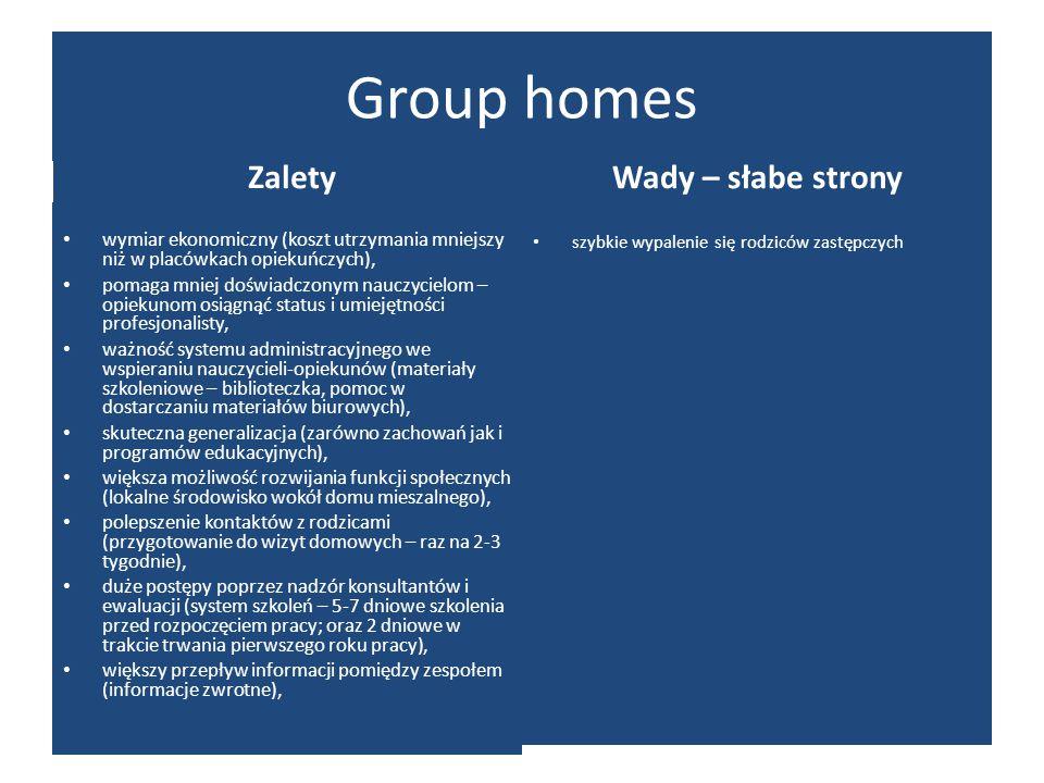 Group homes Zalety wymiar ekonomiczny (koszt utrzymania mniejszy niż w placówkach opiekuńczych), pomaga mniej doświadczonym nauczycielom – opiekunom o