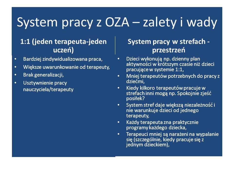 System pracy z OZA – zalety i wady 1:1 (jeden terapeuta-jeden uczeń) Bardziej zindywidualizowana praca, Większe uwarunkowanie od terapeuty, Brak gener