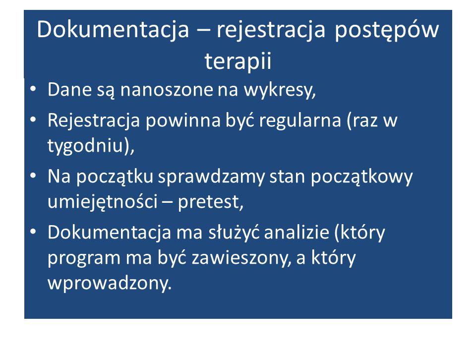 Dokumentacja – rejestracja postępów terapii Dane są nanoszone na wykresy, Rejestracja powinna być regularna (raz w tygodniu), Na początku sprawdzamy s