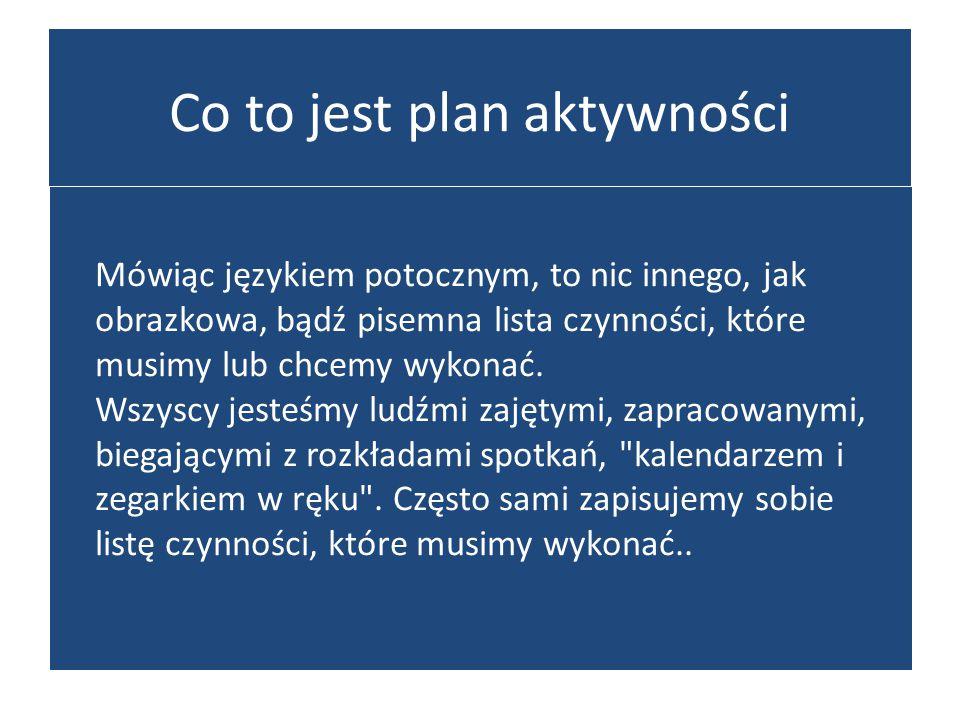 Co to jest plan aktywności Mówiąc językiem potocznym, to nic innego, jak obrazkowa, bądź pisemna lista czynności, które musimy lub chcemy wykonać. Wsz