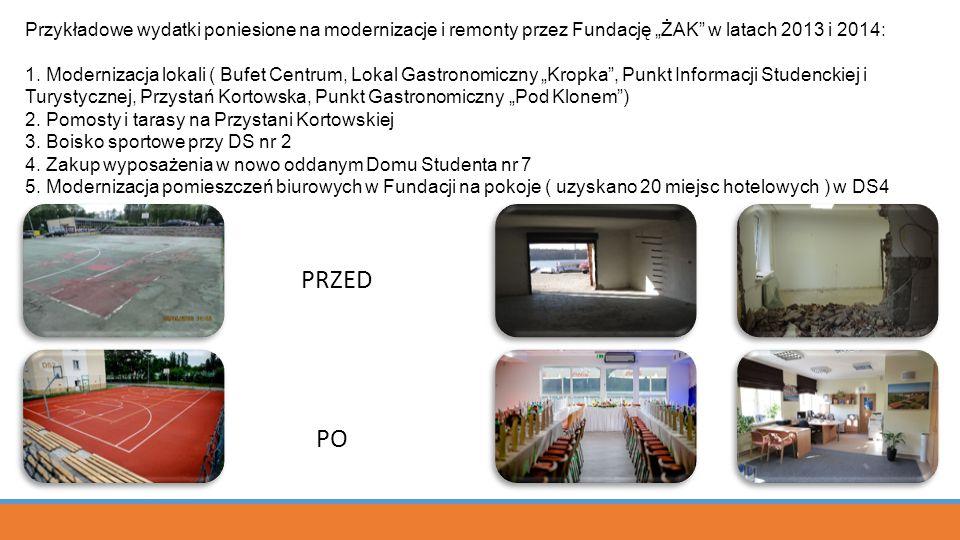 """Przykładowe wydatki poniesione na modernizacje i remonty przez Fundację """"ŻAK w latach 2013 i 2014: 1."""
