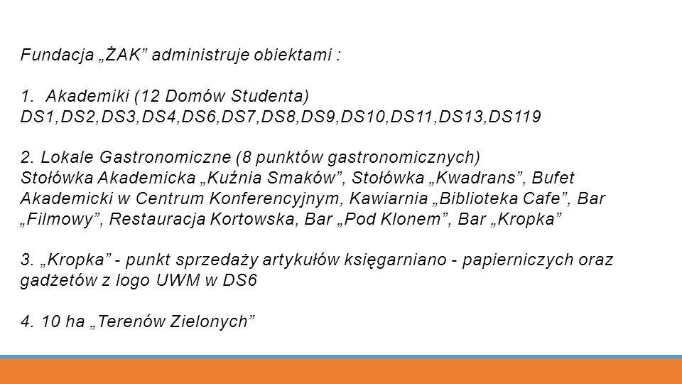 """Fundacja """"ŻAK administruje obiektami : 1.Akademiki (12 Domów Studenta) DS1,DS2,DS3,DS4,DS6,DS7,DS8,DS9,DS10,DS11,DS13,DS119 2."""