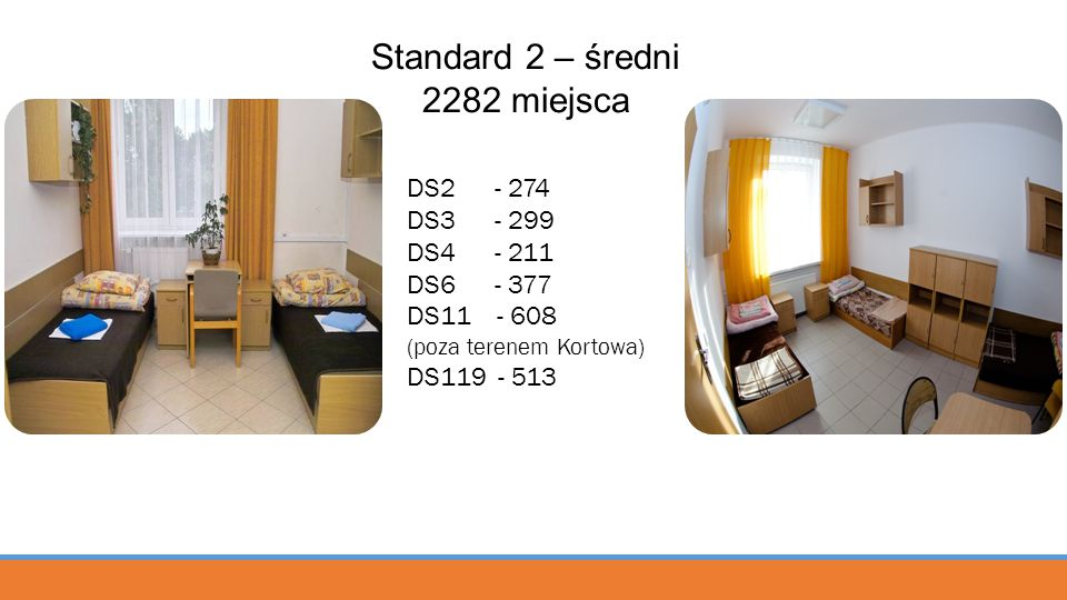 Standard 2 – średni 2282 miejsca DS2 - 274 DS3 - 299 DS4 - 211 DS6 - 377 DS11 - 608 (poza terenem Kortowa) DS119 - 513