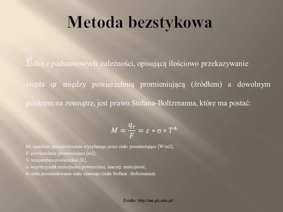 Źródło: http://we.pb.edu.pl/ 