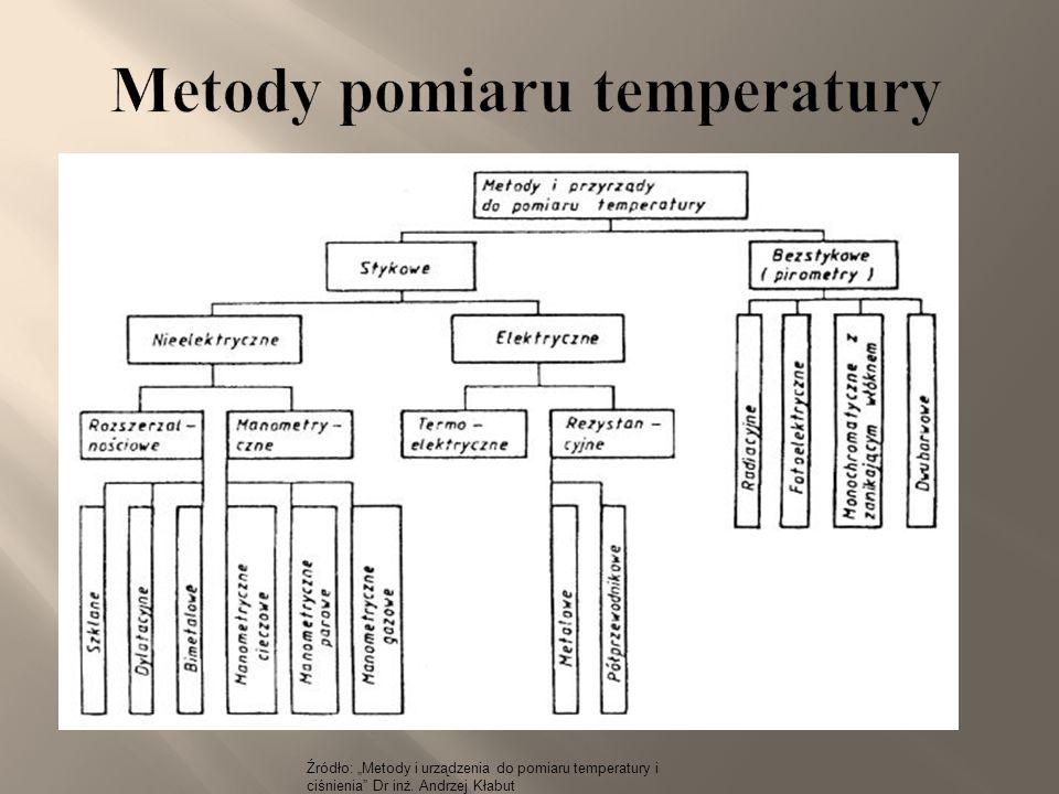 """Źródło: """"Metody i urządzenia do pomiaru temperatury i ciśnienia"""" Dr inż. Andrzej Kłabut"""