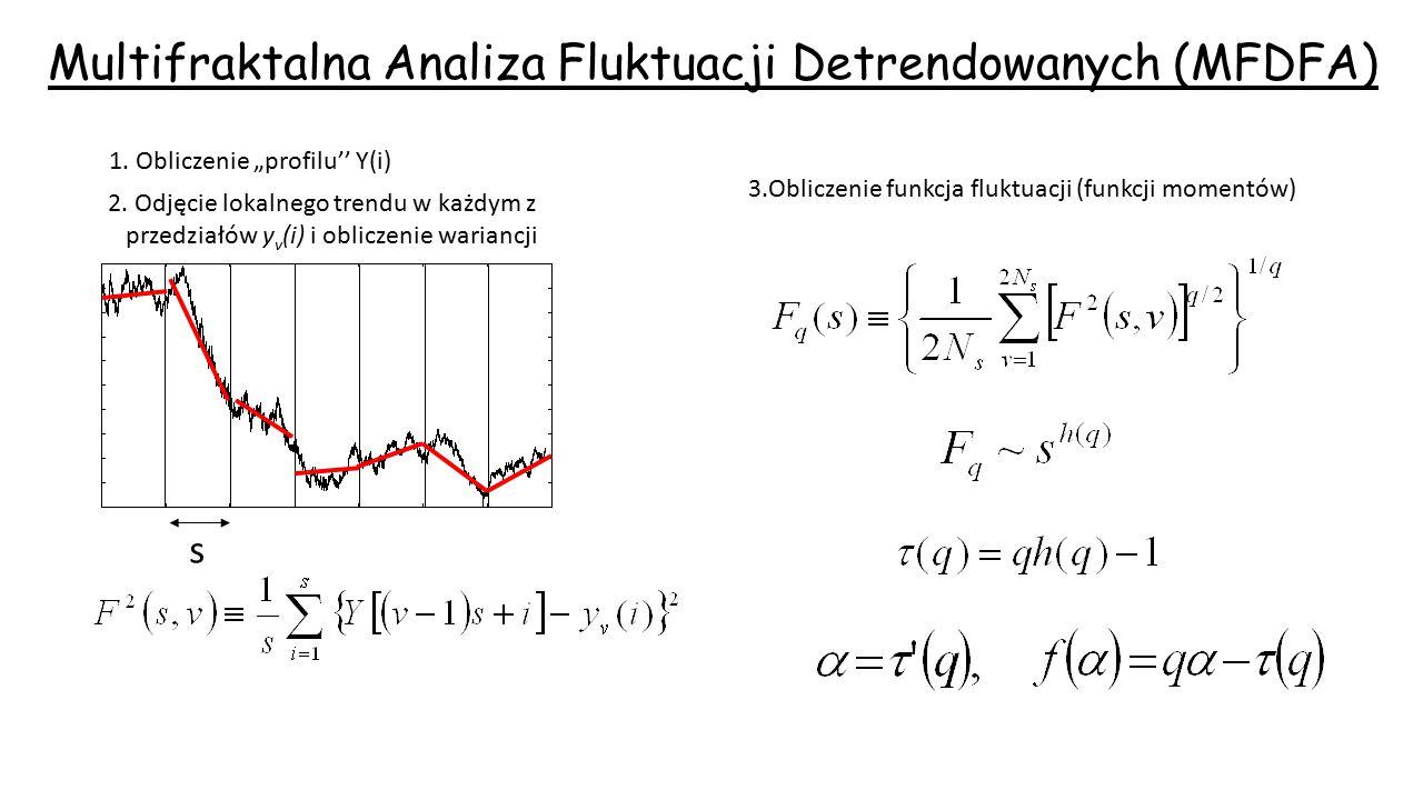 Multifraktalna Analiza Fluktuacji Detrendowanych (MFDFA) 2. Odjęcie lokalnego trendu w każdym z przedziałów y v (i) i obliczenie wariancji 3.Obliczeni