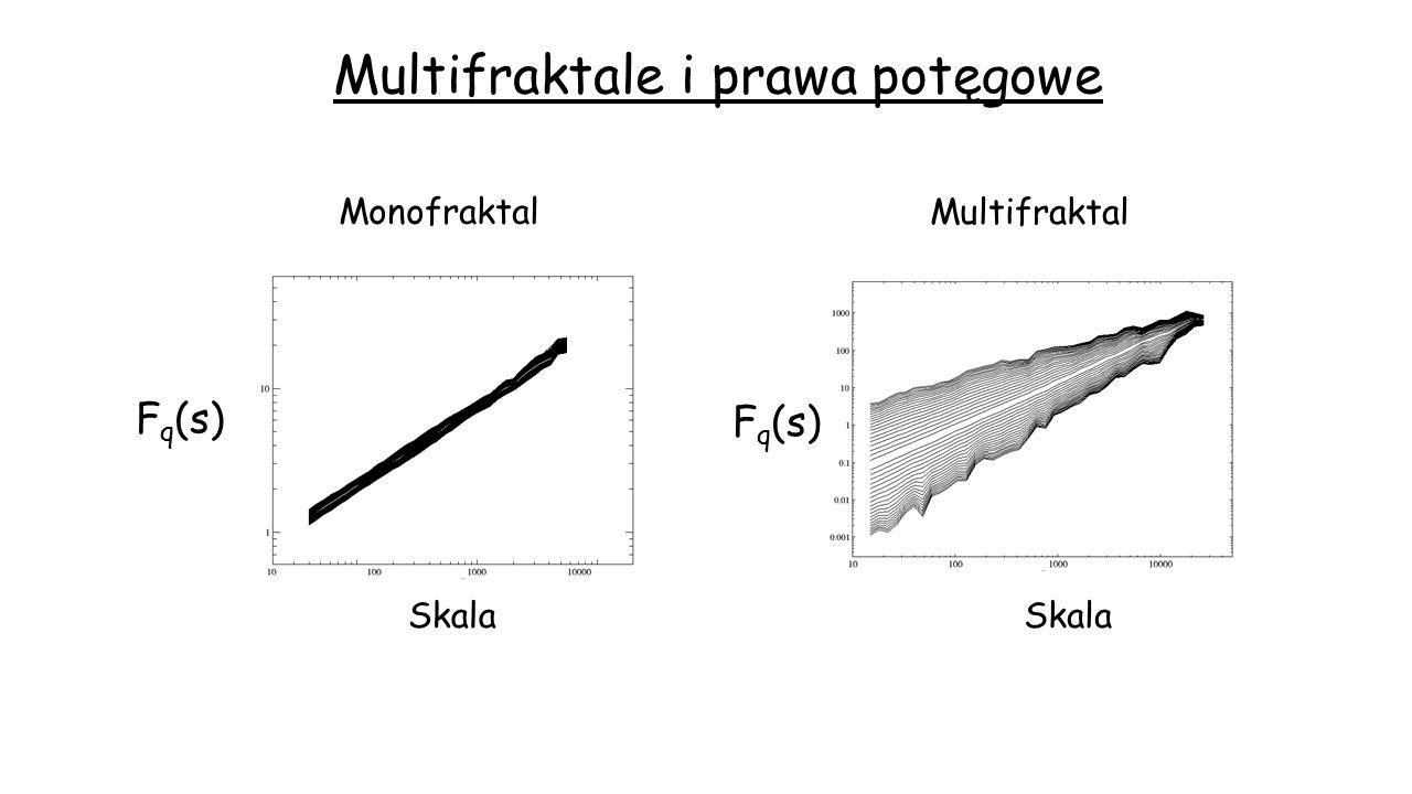 Multifraktale i prawa potęgowe Multifraktal Monofraktal Skala F q (s)
