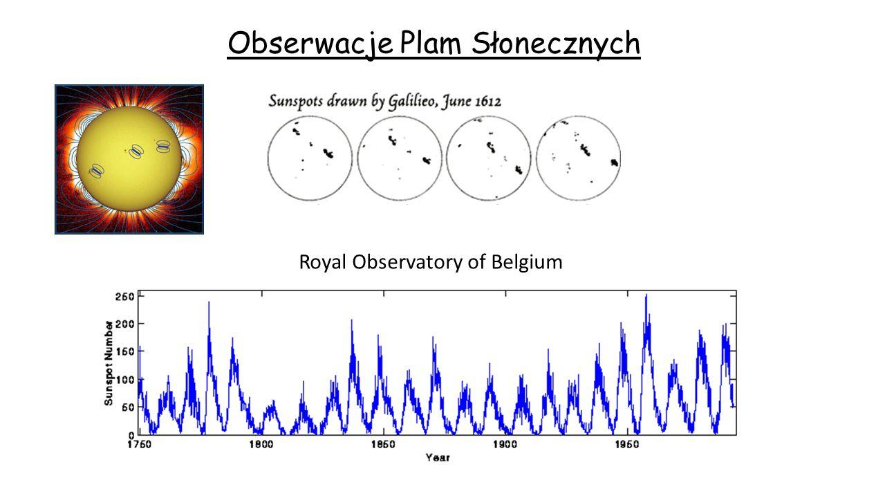 Obserwacje Plam Słonecznych Royal Observatory of Belgium