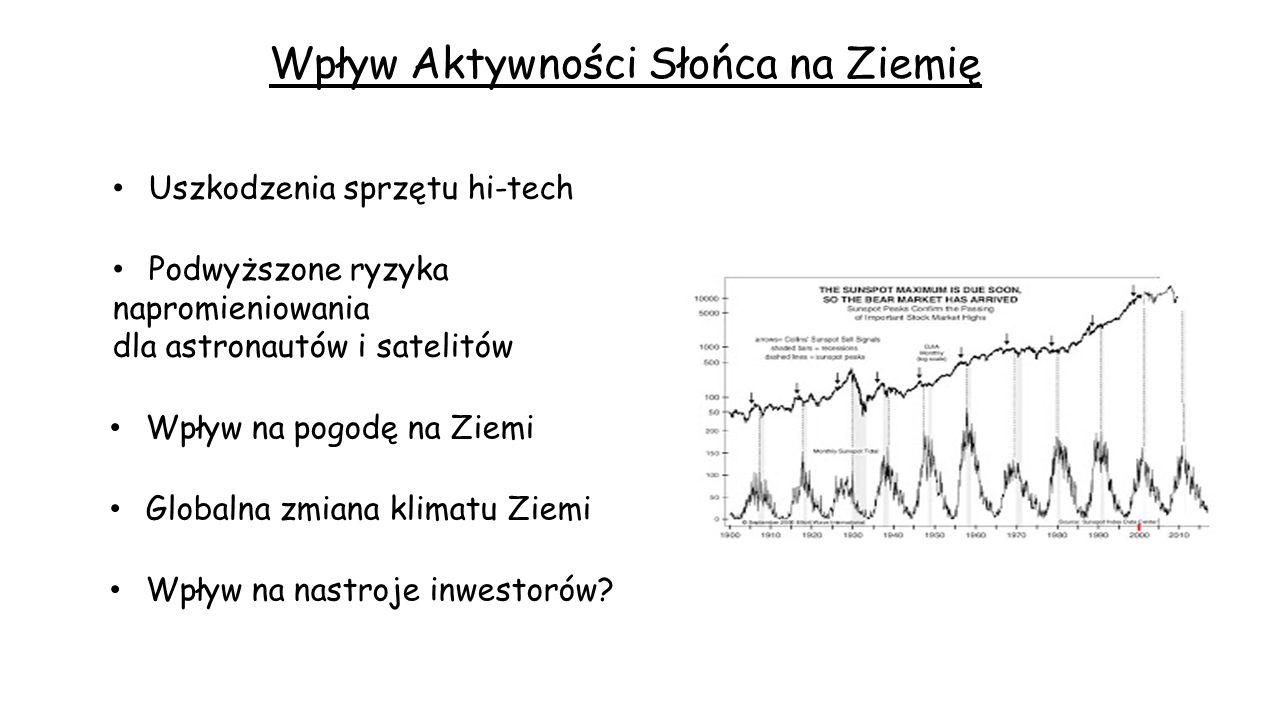 Przedmiot analizy: fluktuacje