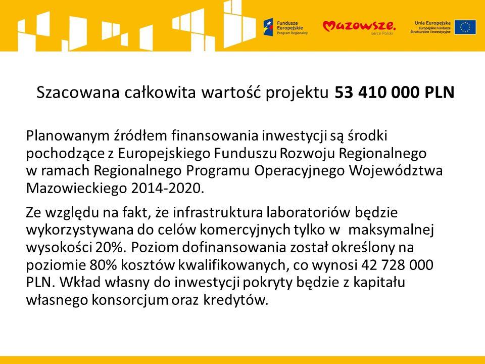 Szacowana całkowita wartość projektu 53 410 000 PLN Planowanym źródłem finansowania inwestycji są środki pochodzące z Europejskiego Funduszu Rozwoju R