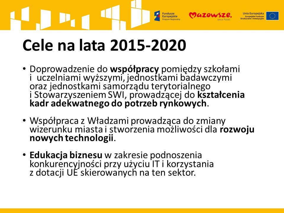 Cele na lata 2015-2020 Doprowadzenie do współpracy pomiędzy szkołami i uczelniami wyższymi, jednostkami badawczymi oraz jednostkami samorządu terytori
