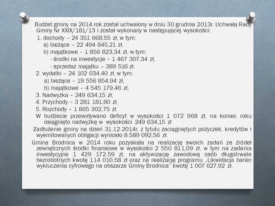 Budżet gminy na 2014 rok został uchwalony w dniu 30 grudnia 2013r.
