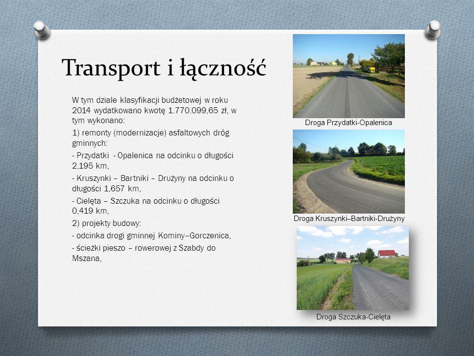 Transport i łączność W tym dziale klasyfikacji budżetowej w roku 2014 wydatkowano kwotę 1.770.099,65 zł, w tym wykonano: 1) remonty (modernizacje) asfaltowych dróg gminnych: - Przydatki - Opalenica na odcinku o długości 2,195 km, - Kruszynki – Bartniki – Drużyny na odcinku o długości 1,657 km, - Cielęta – Szczuka na odcinku o długości 0,419 km, 2) projekty budowy: - odcinka drogi gminnej Kominy–Gorczenica, - ścieżki pieszo – rowerowej z Szabdy do Mszana, Droga Przydatki-Opalenica Droga Kruszynki–Bartniki-Drużyny Droga Szczuka-Cielęta