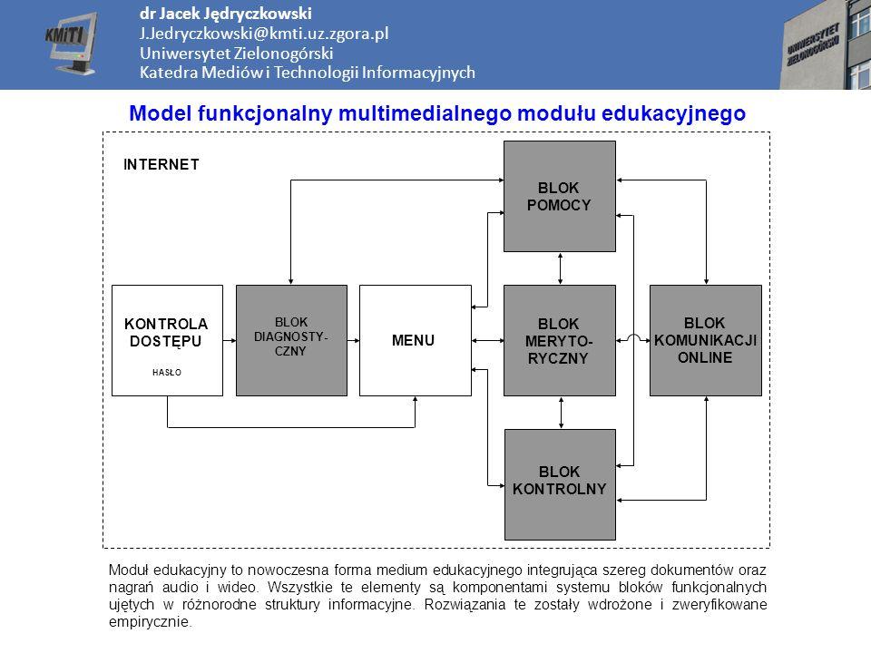 Model funkcjonalny multimedialnego modułu edukacyjnego BLOK KOMUNIKACJI ONLINE BLOK KONTROLNY BLOK MERYTO- RYCZNY BLOK POMOCY BLOK DIAGNOSTY- CZNY MEN