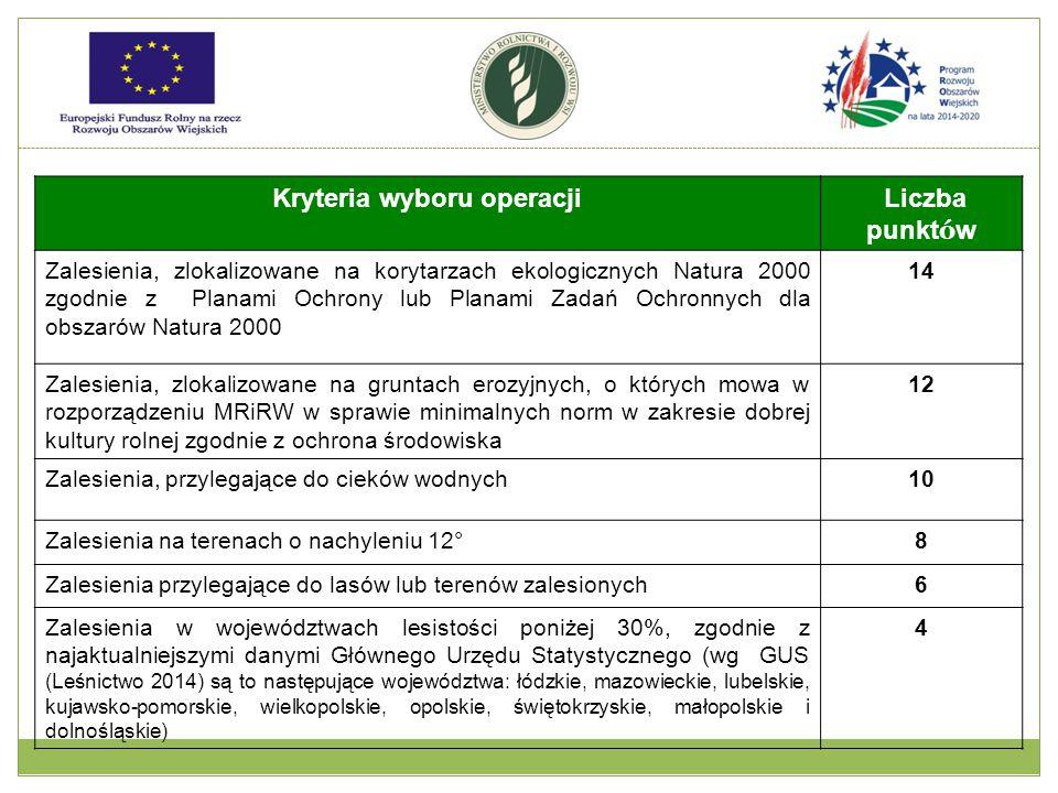 Kryteria wyboru operacji Liczba punkt ó w Zalesienia, zlokalizowane na korytarzach ekologicznych Natura 2000 zgodnie z Planami Ochrony lub Planami Zadań Ochronnych dla obszarów Natura 2000 14 Zalesienia, zlokalizowane na gruntach erozyjnych, o których mowa w rozporządzeniu MRiRW w sprawie minimalnych norm w zakresie dobrej kultury rolnej zgodnie z ochrona środowiska 12 Zalesienia, przylegające do cieków wodnych10 Zalesienia na terenach o nachyleniu 12°8 Zalesienia przylegające do lasów lub terenów zalesionych6 Zalesienia w województwach lesistości poniżej 30%, zgodnie z najaktualniejszymi danymi Głównego Urzędu Statystycznego (wg GUS (Leśnictwo 2014) są to następujące województwa: łódzkie, mazowieckie, lubelskie, kujawsko-pomorskie, wielkopolskie, opolskie, świętokrzyskie, małopolskie i dolnośląskie) 4