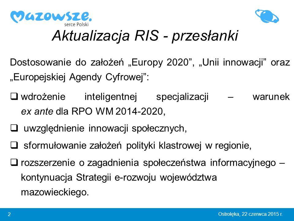 13 Ostrołęka, 22 czerwca 2015 r.Grupy robocze ds.