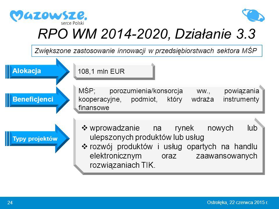 24 Ostrołęka, 22 czerwca 2015 r.