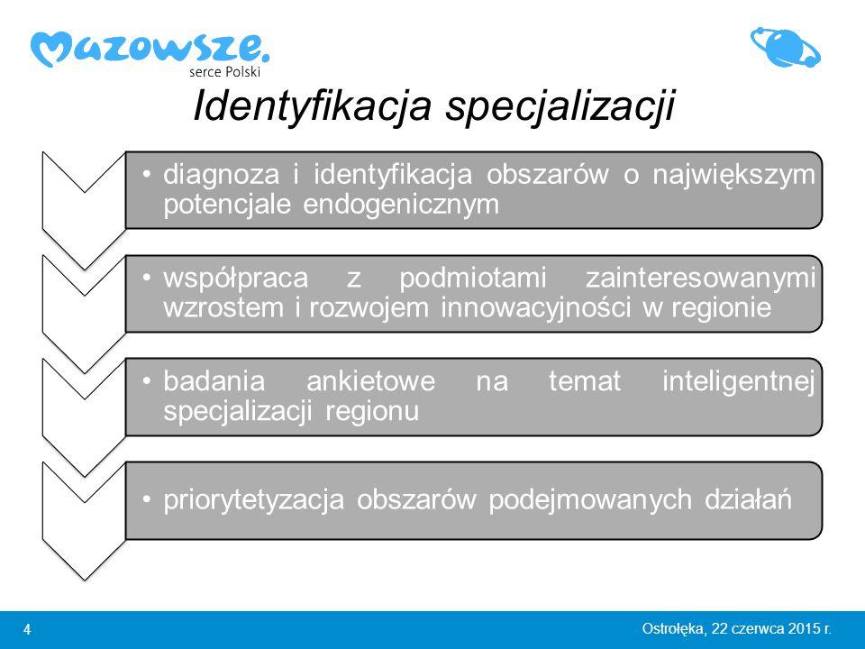 25 Ostrołęka, 22 czerwca 2015 r. Dziękuję za uwagę www.ris.mazovia.pl