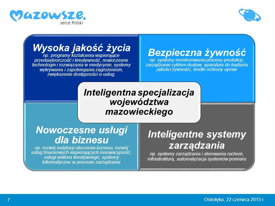7 Ostrołęka, 22 czerwca 2015 r. Wysoka jakość życia np.