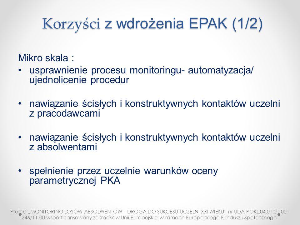 Korzyści z wdrożenia EPAK (1/2) Mikro skala : usprawnienie procesu monitoringu- automatyzacja/ ujednolicenie procedur nawiązanie ścisłych i konstrukty